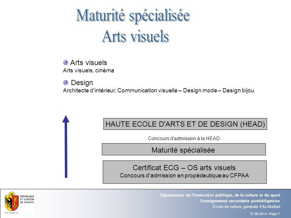 Maturité spécialisée Arts visuels Arts visuels