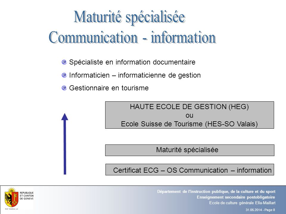 Communication - information