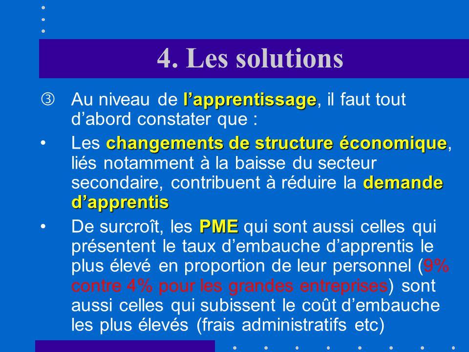 4. Les solutions Au niveau de l'apprentissage, il faut tout d'abord constater que :