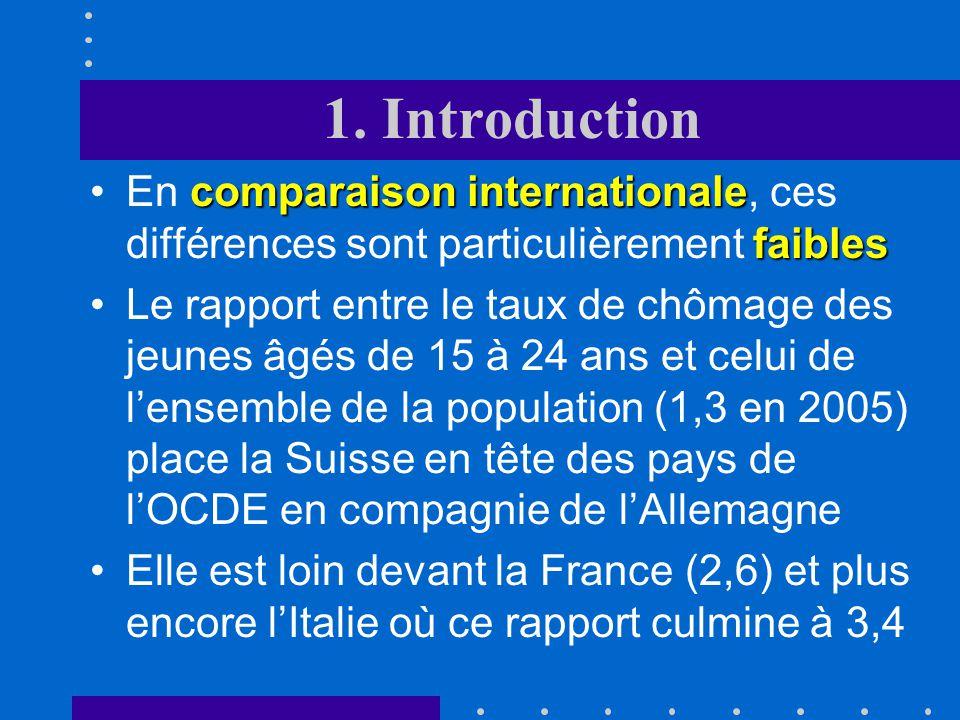 1. Introduction En comparaison internationale, ces différences sont particulièrement faibles.