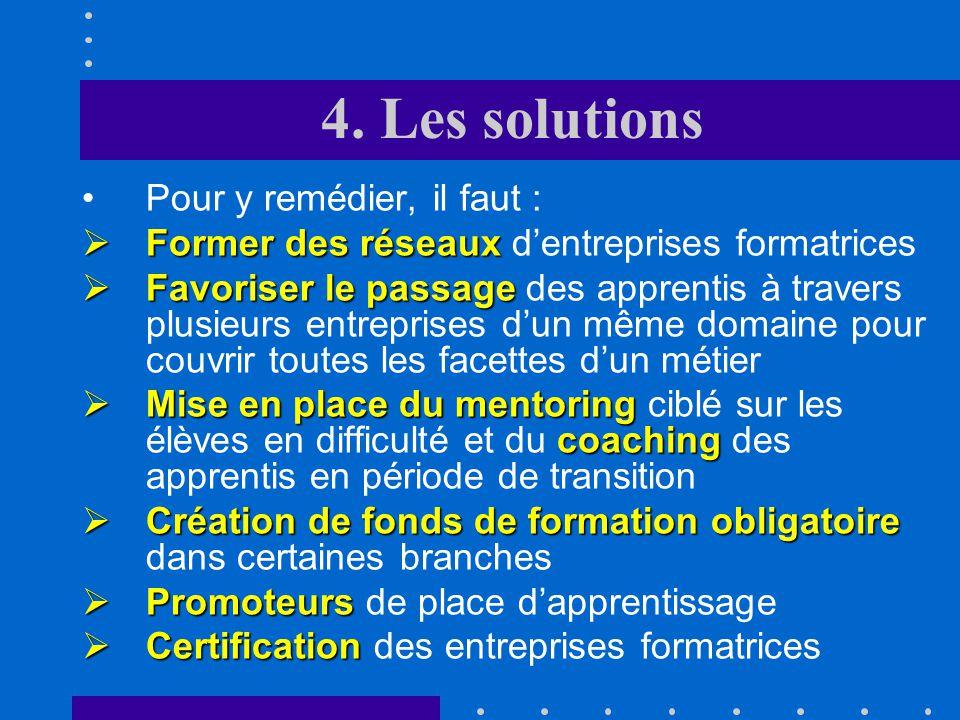 4. Les solutions Pour y remédier, il faut :