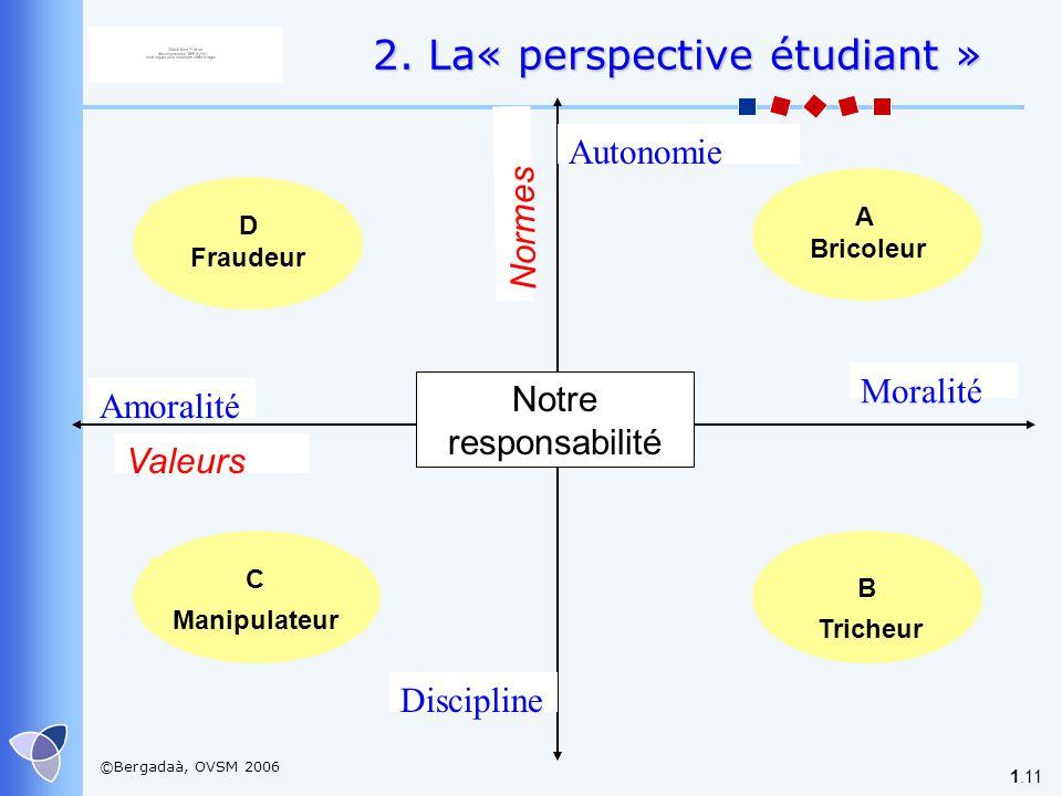2. La« perspective étudiant »