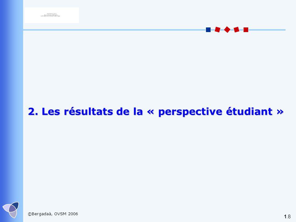 2. Les résultats de la « perspective étudiant »