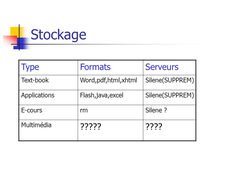 Stockage Type Formats Serveurs Text-book
