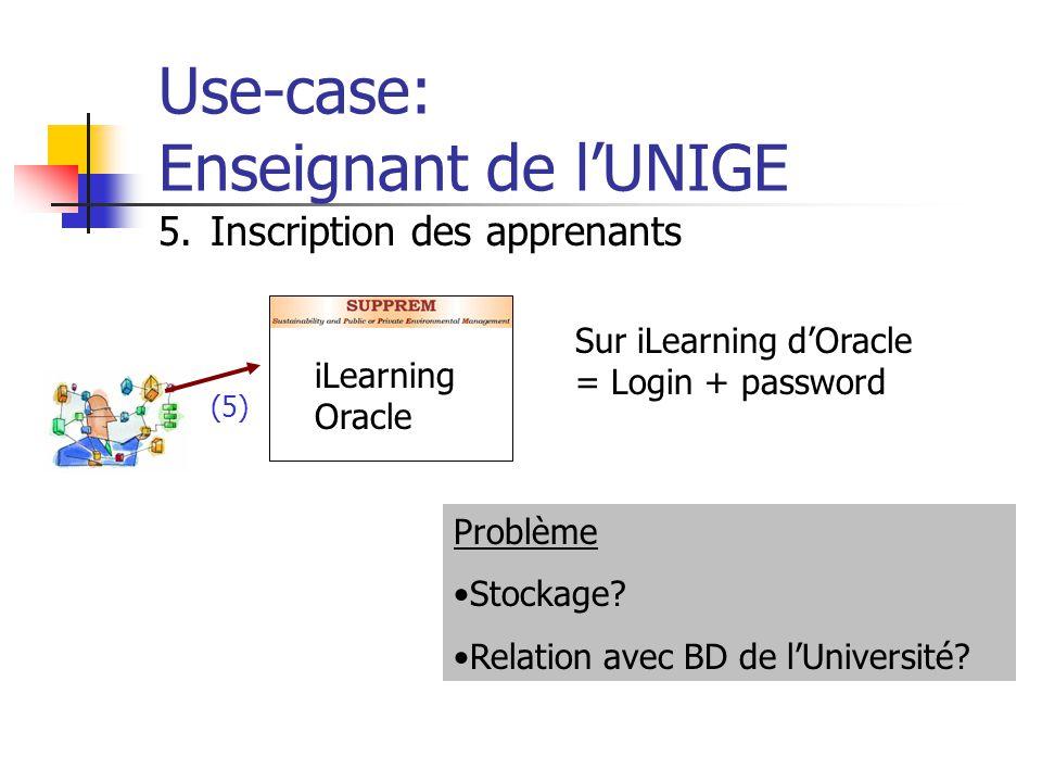 Use-case: Enseignant de l'UNIGE