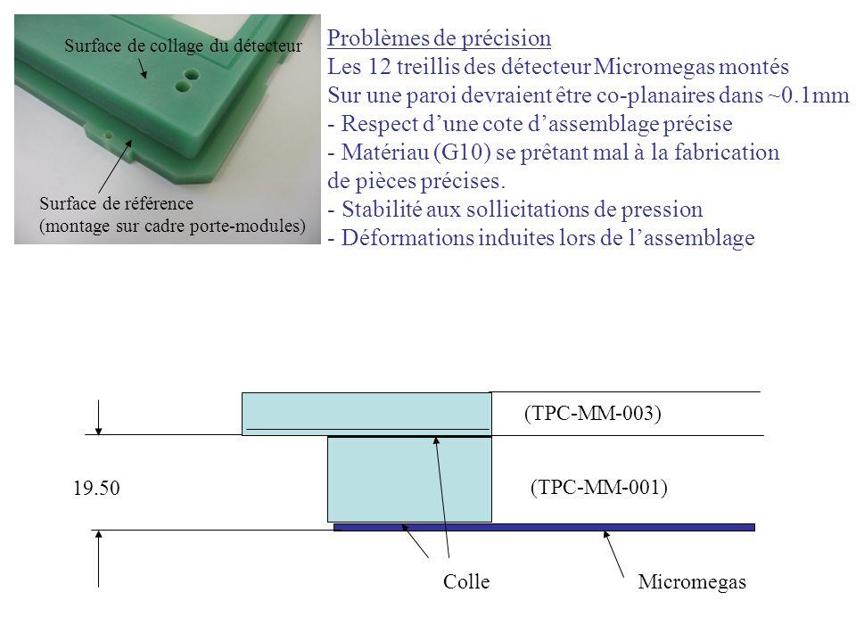 Problèmes de précision Les 12 treillis des détecteur Micromegas montés