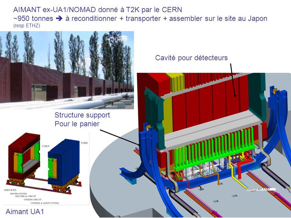 AIMANT ex-UA1/NOMAD donné à T2K par le CERN