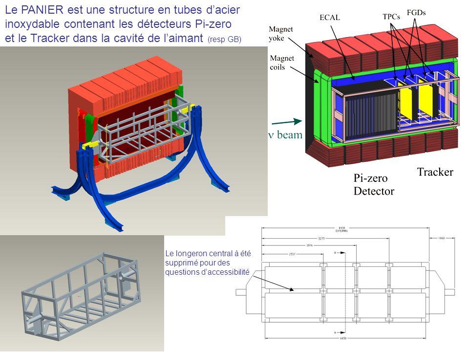 Le PANIER est une structure en tubes d'acier