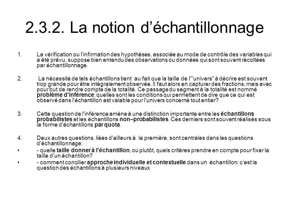 2.3.2. La notion d'échantillonnage