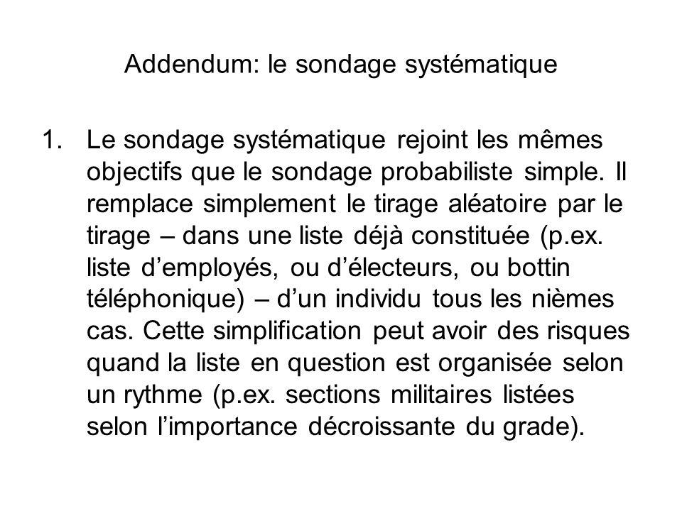 Addendum: le sondage systématique