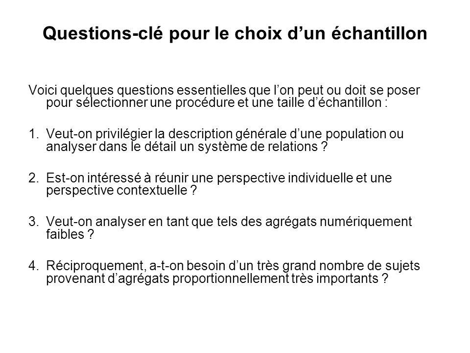 Questions-clé pour le choix d'un échantillon