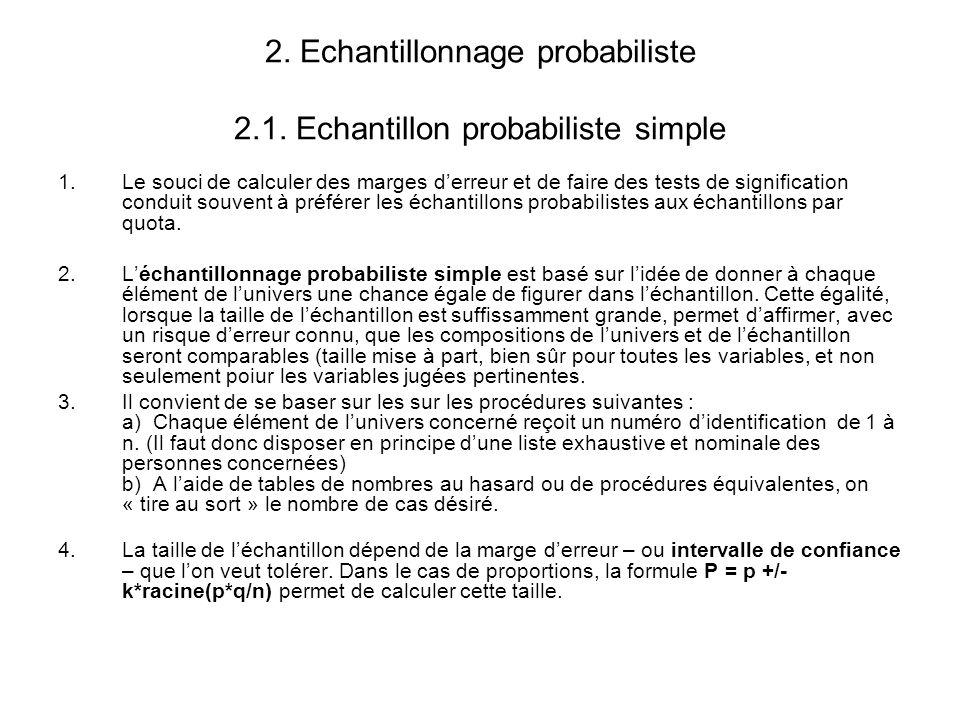 2. Echantillonnage probabiliste 2.1. Echantillon probabiliste simple