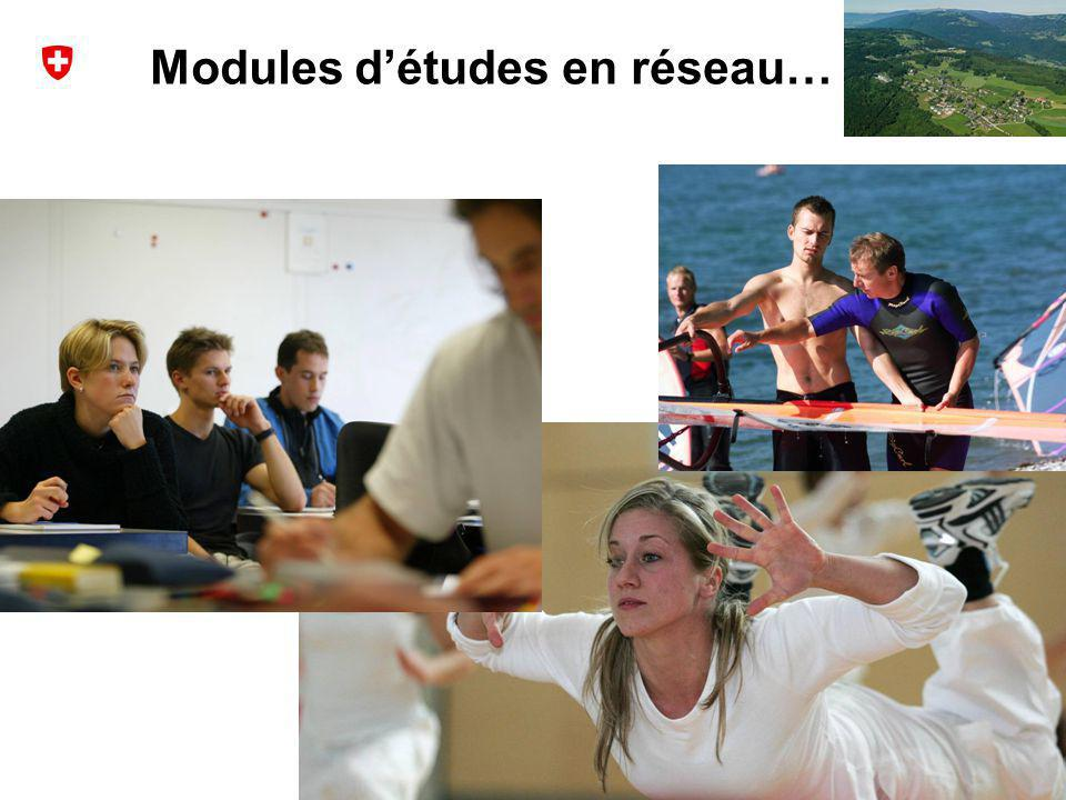 Modules d'études en réseau…
