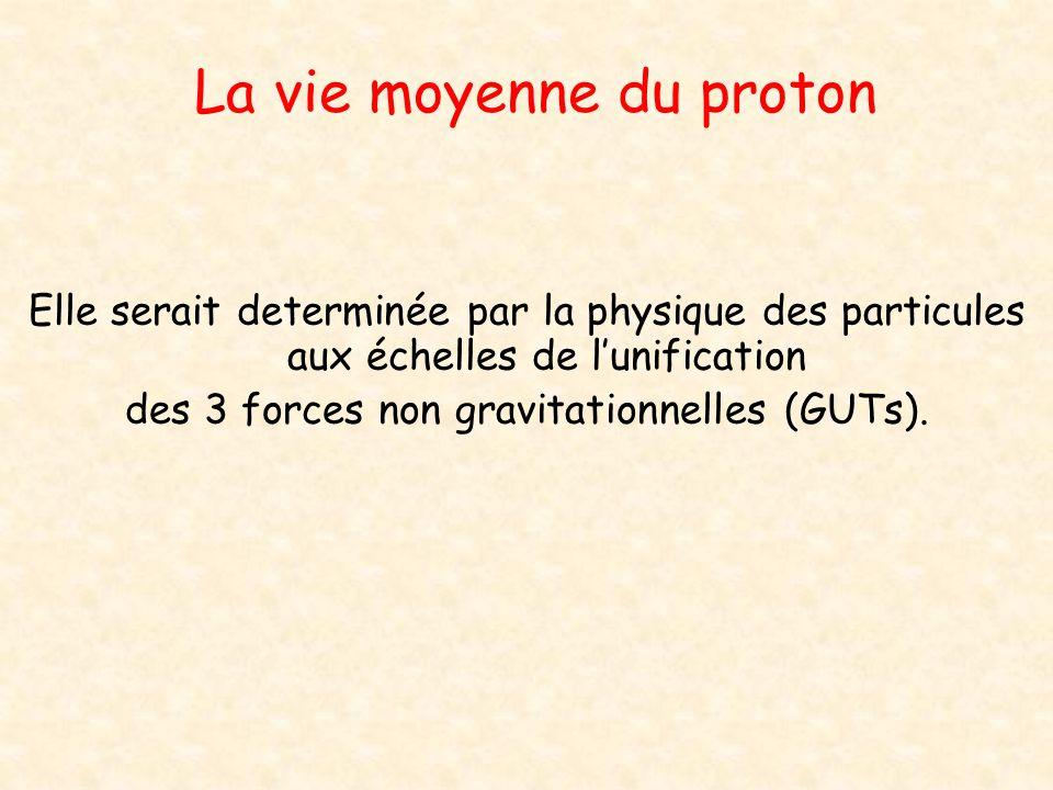 La vie moyenne du proton