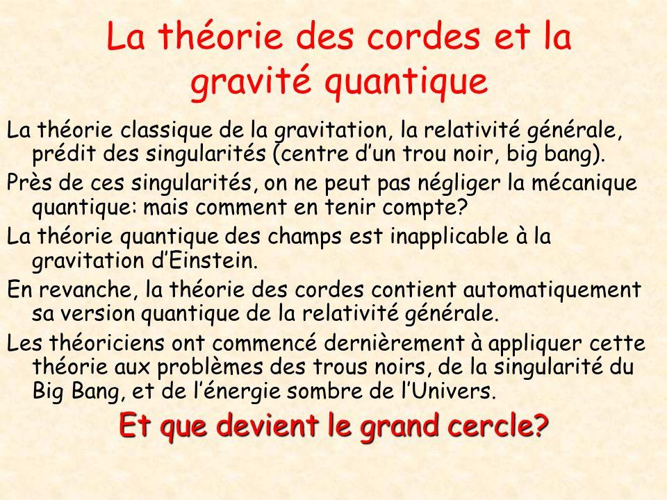 La théorie des cordes et la gravité quantique