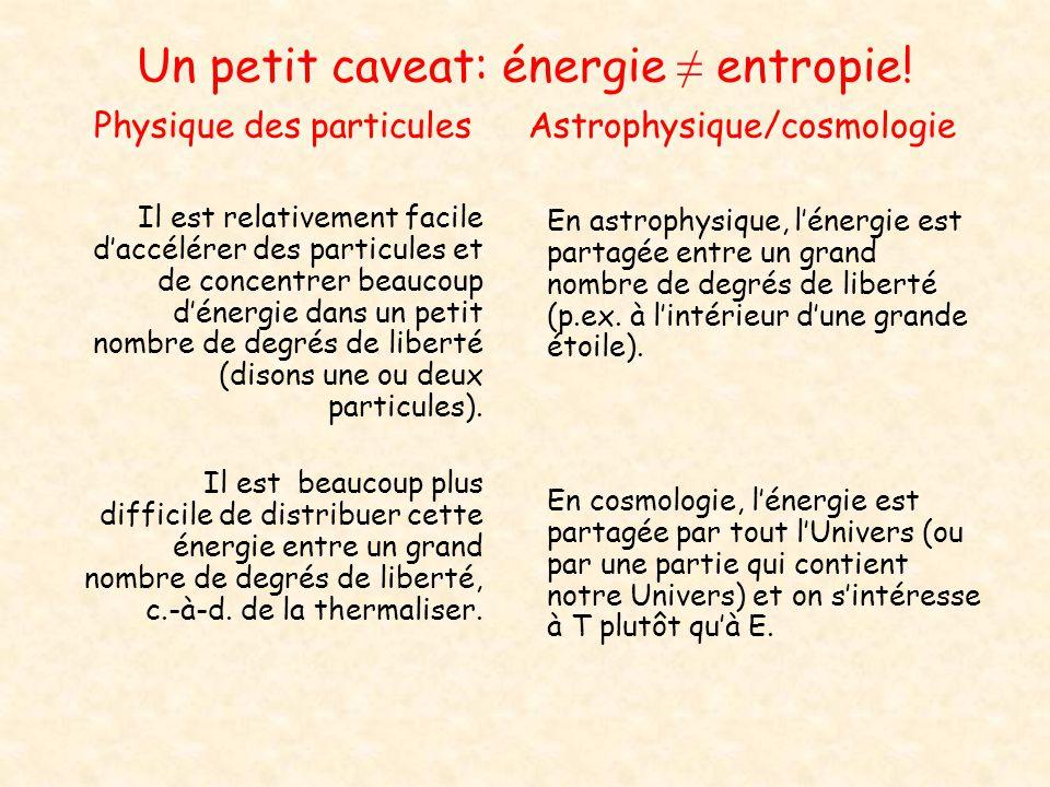 Un petit caveat: énergie ≠ entropie