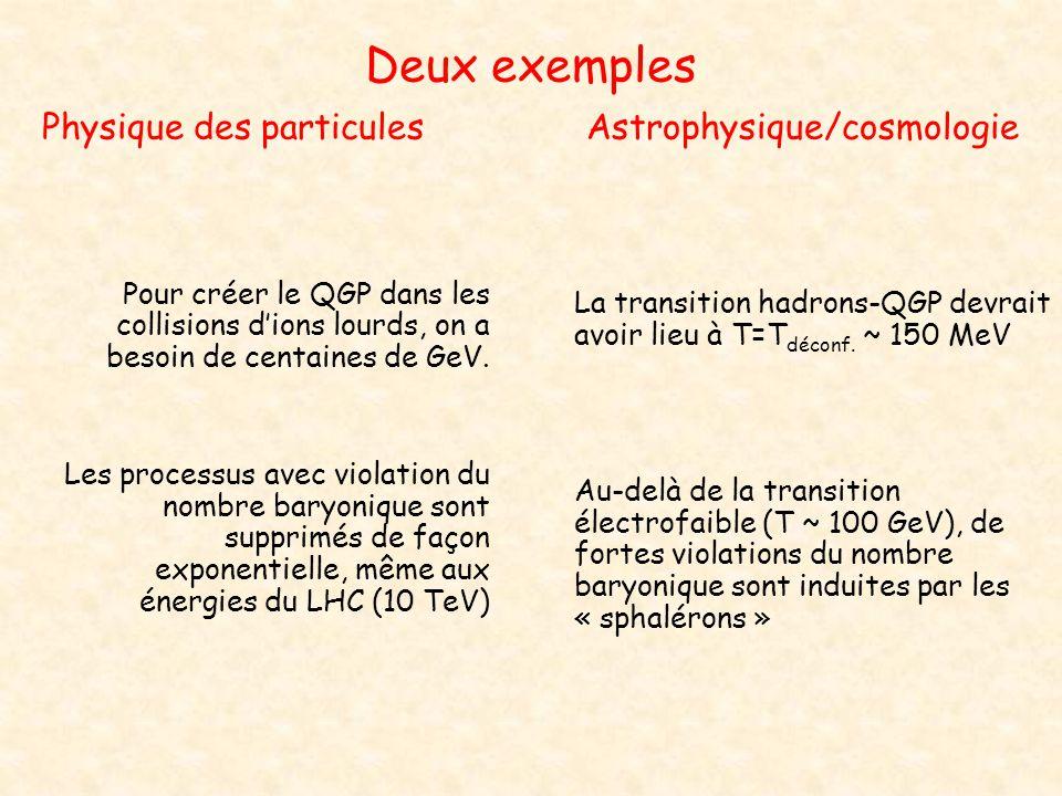 Deux exemples Physique des particules Astrophysique/cosmologie