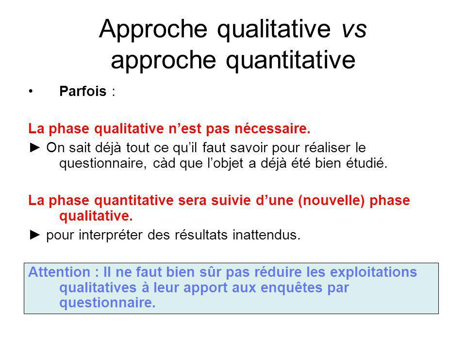 Approche qualitative vs approche quantitative
