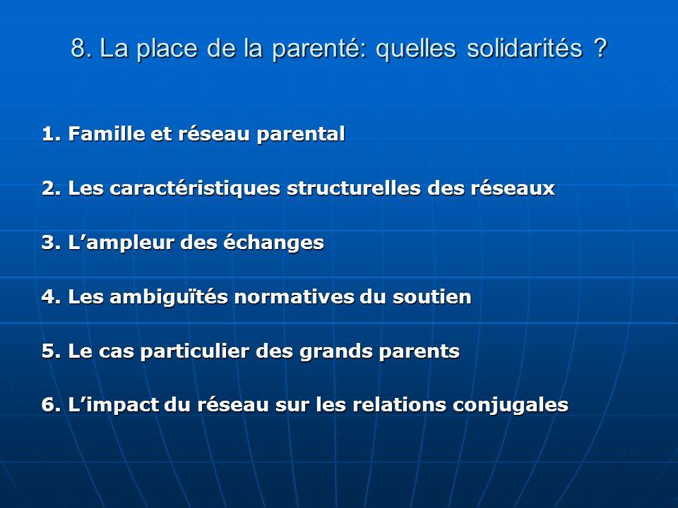 8. La place de la parenté: quelles solidarités