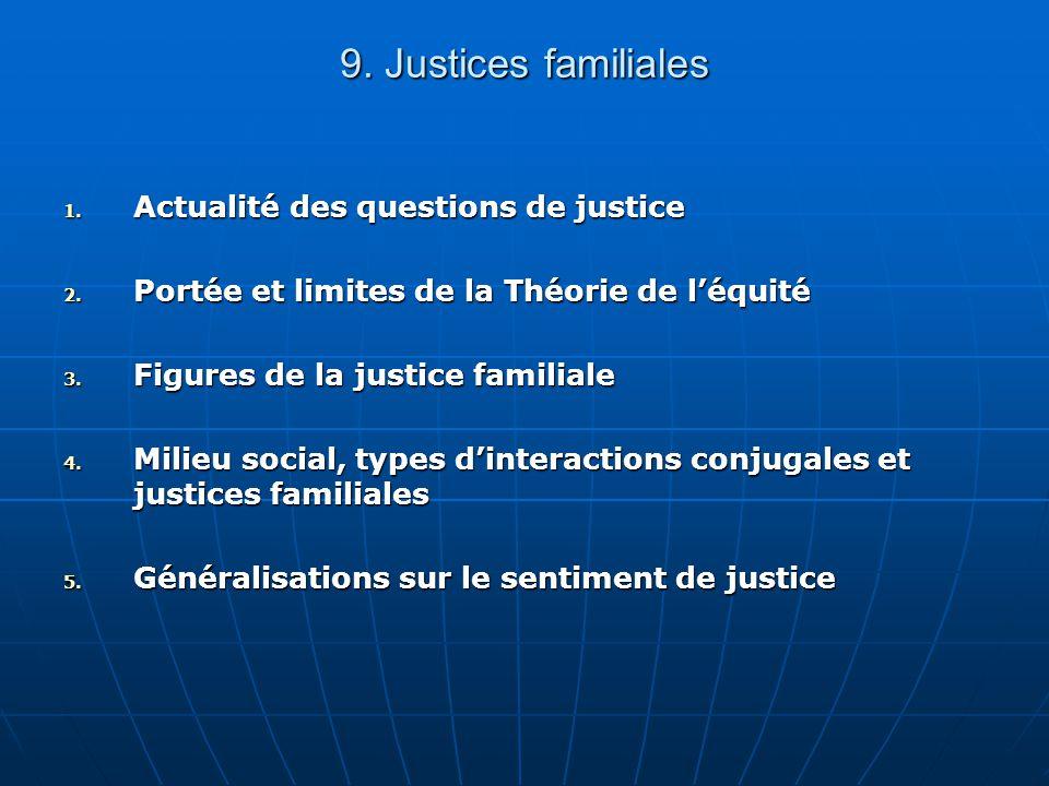 9. Justices familiales Actualité des questions de justice