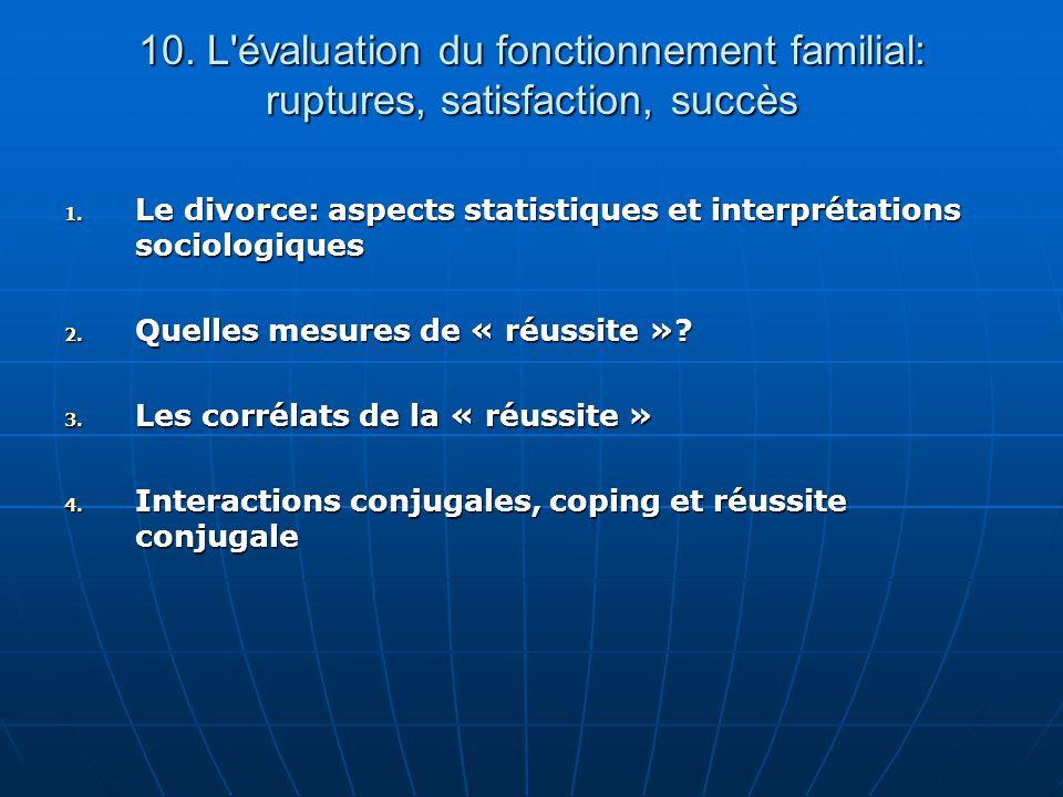 10. L évaluation du fonctionnement familial: ruptures, satisfaction, succès