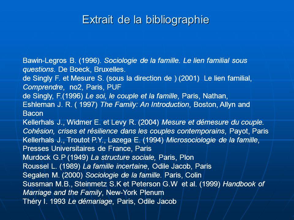 Extrait de la bibliographie