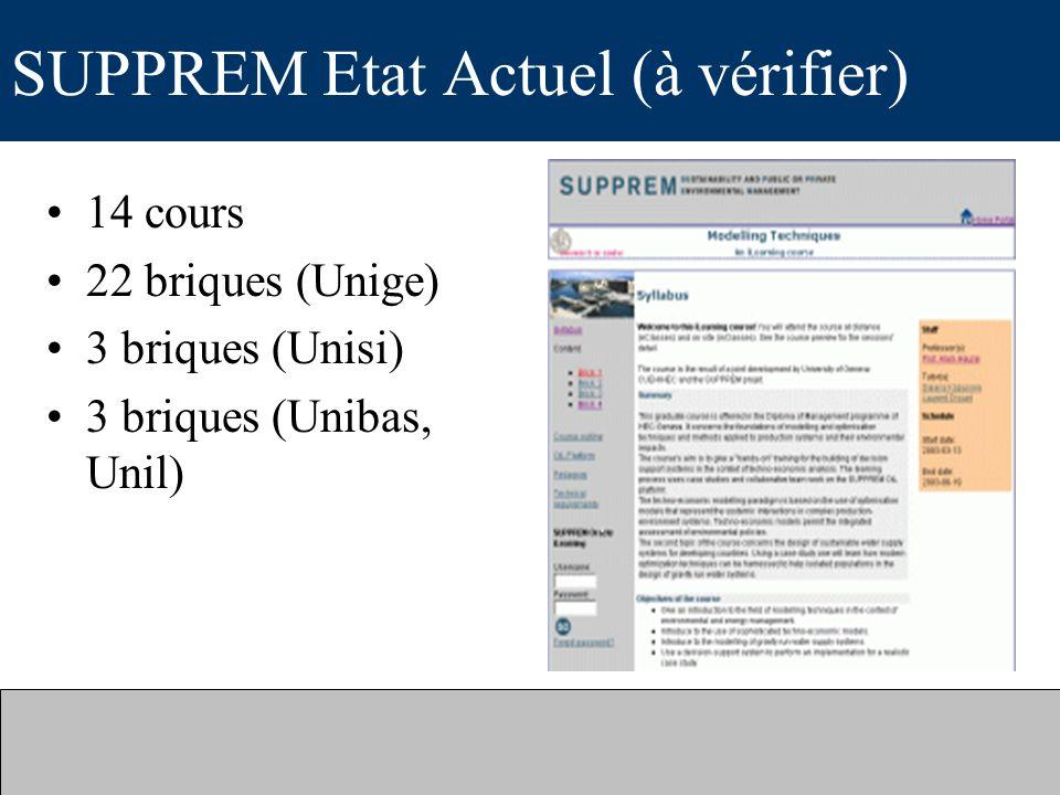 SUPPREM Etat Actuel (à vérifier)