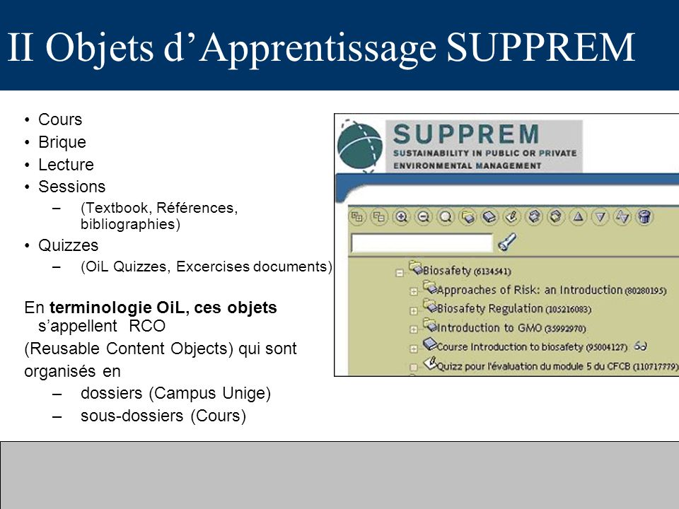 II Objets d'Apprentissage SUPPREM
