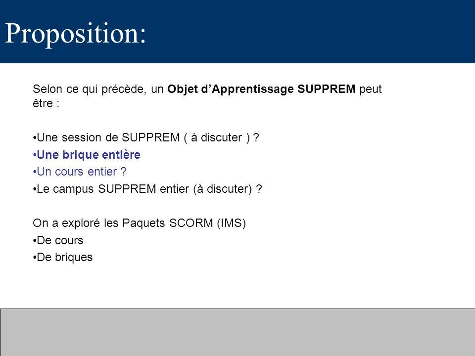 Proposition: Selon ce qui précède, un Objet d'Apprentissage SUPPREM peut être : Une session de SUPPREM ( à discuter )