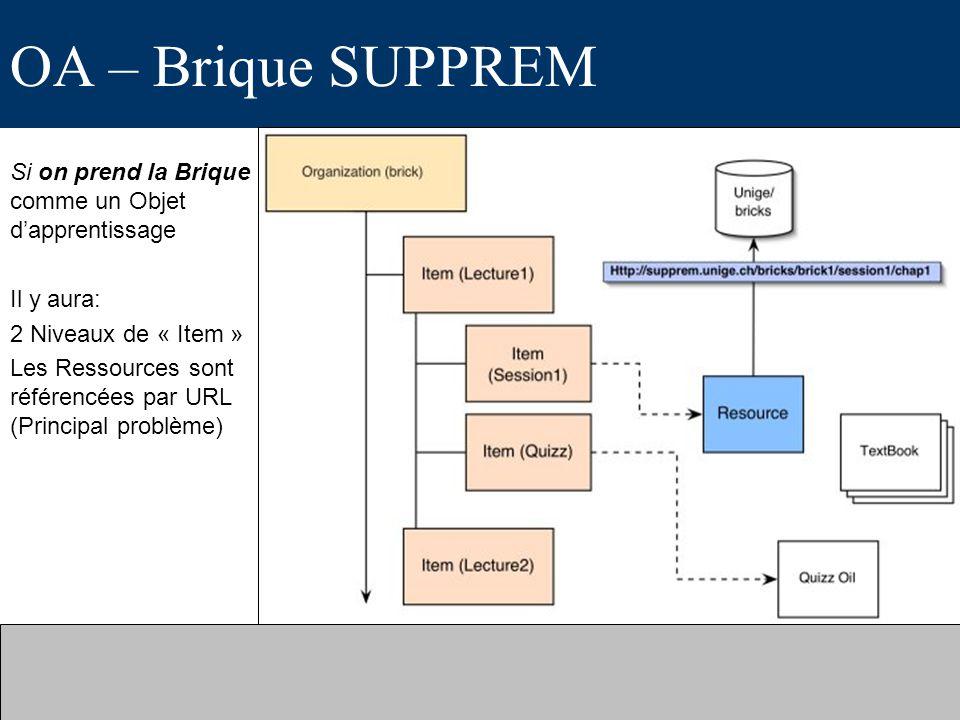 OA – Brique SUPPREM Si on prend la Brique comme un Objet d'apprentissage. Il y aura: 2 Niveaux de « Item »