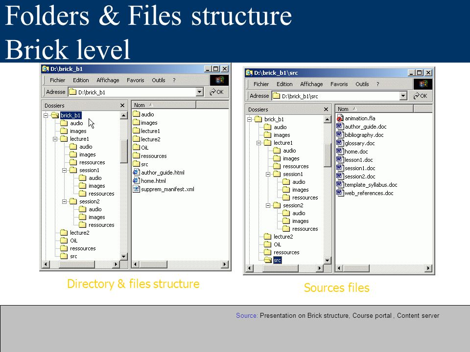 Folders & Files structure Brick level