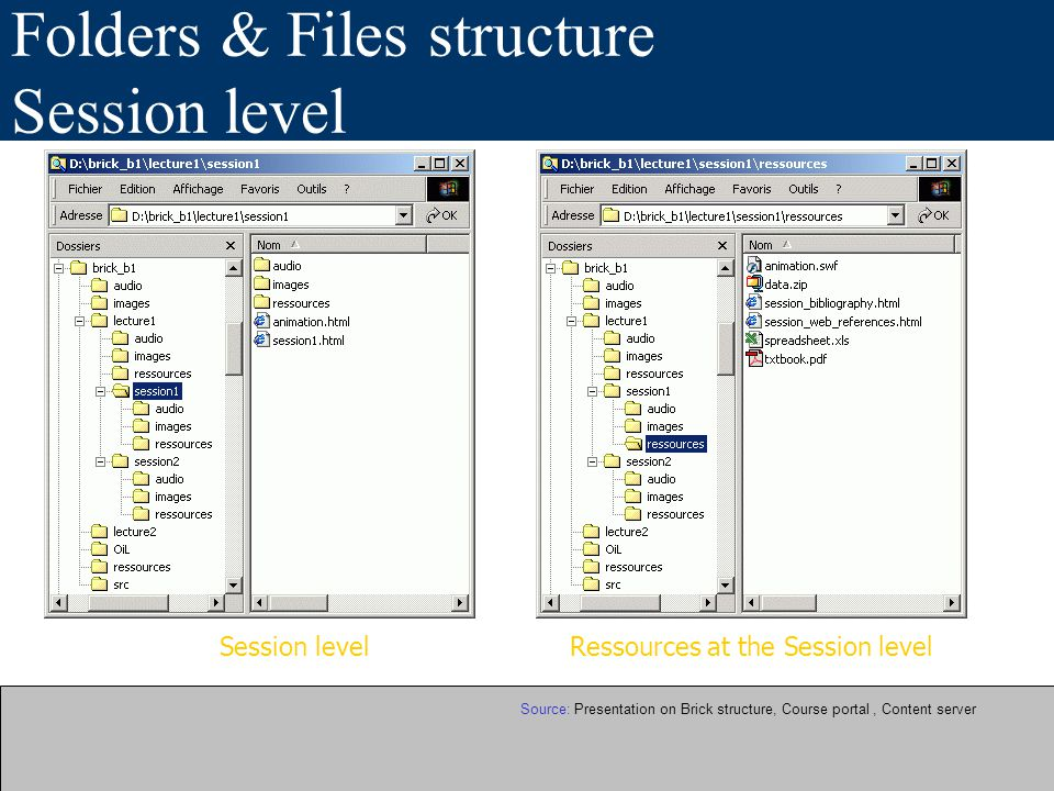 Folders & Files structure Session level