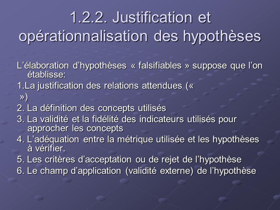 1.2.2. Justification et opérationnalisation des hypothèses