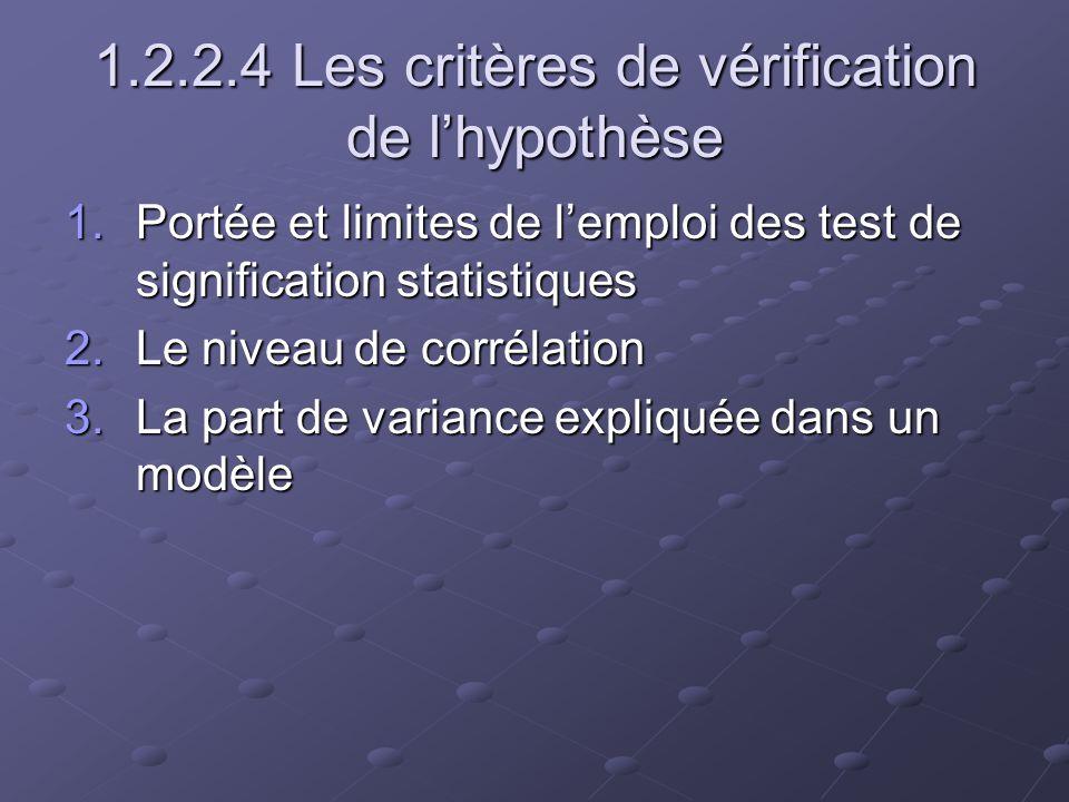 1.2.2.4 Les critères de vérification de l'hypothèse