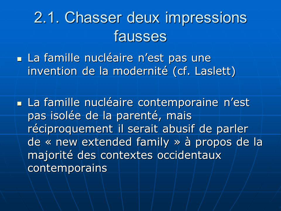 2.1. Chasser deux impressions fausses