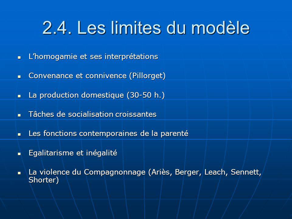 2.4. Les limites du modèle L'homogamie et ses interprétations