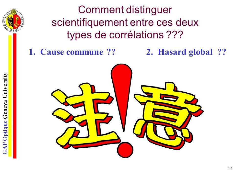 Comment distinguer scientifiquement entre ces deux types de corrélations