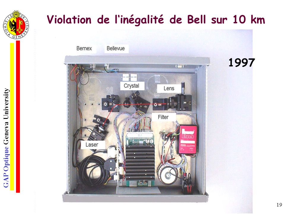 Violation de l'inégalité de Bell sur 10 km