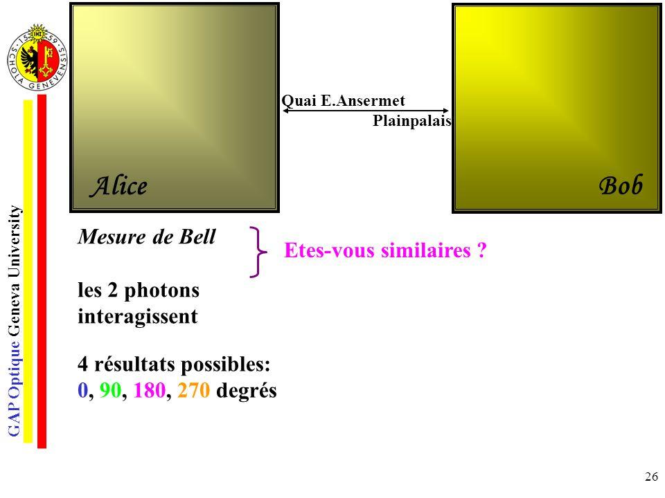 Alice Bob Mesure de Bell Etes-vous similaires les 2 photons