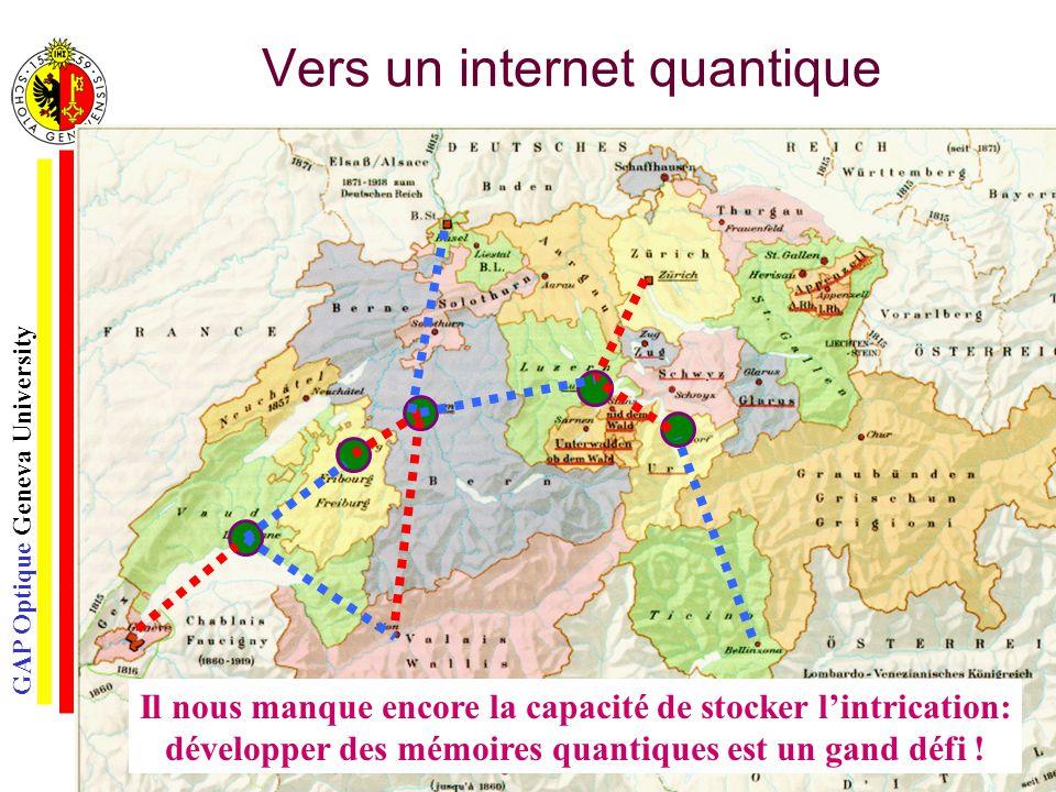 Vers un internet quantique