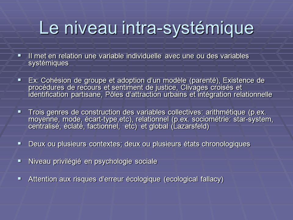 Le niveau intra-systémique