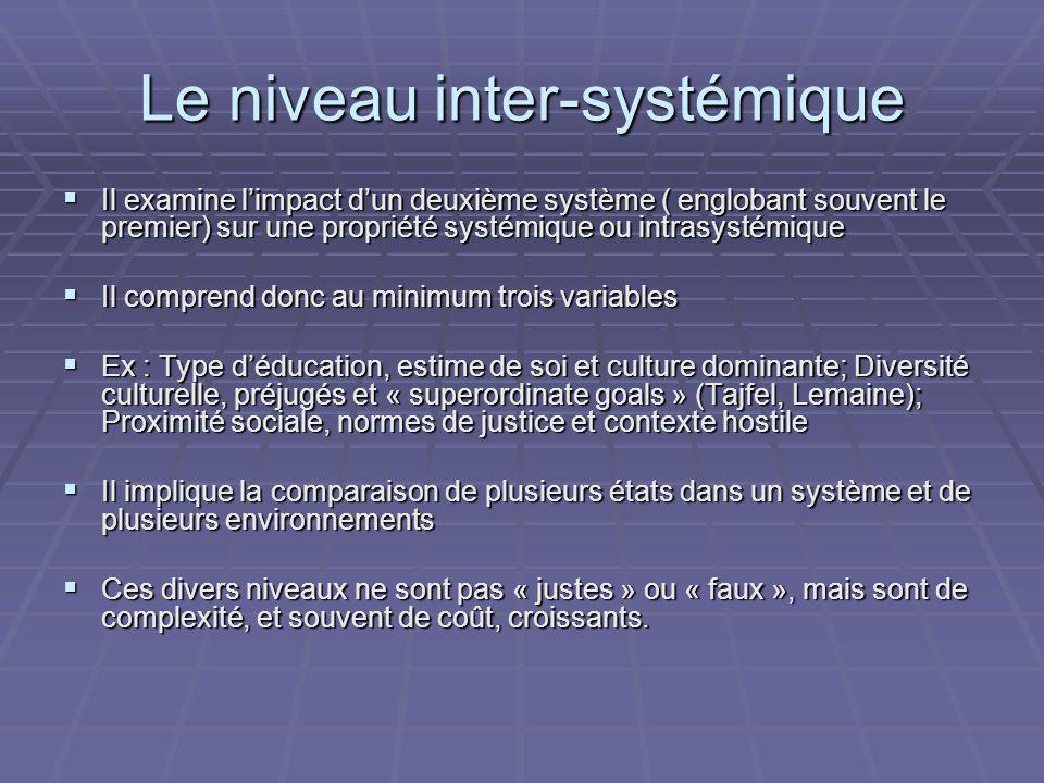 Le niveau inter-systémique