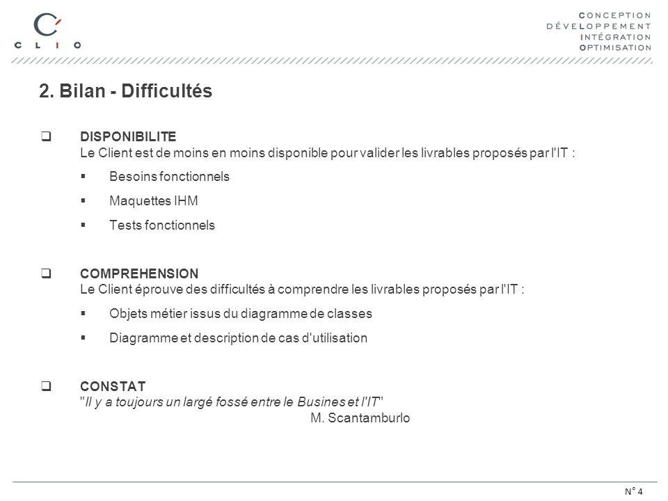 2. Bilan - Difficultés DISPONIBILITE Le Client est de moins en moins disponible pour valider les livrables proposés par l IT :
