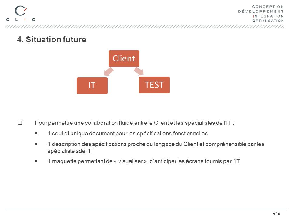 4. Situation future Client. IT. TEST. Pour permettre une collaboration fluide entre le Client et les spécialistes de l'IT :
