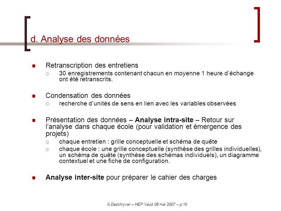 N.Deschryver – HEP Vaud 08 mai 2007 – p.10