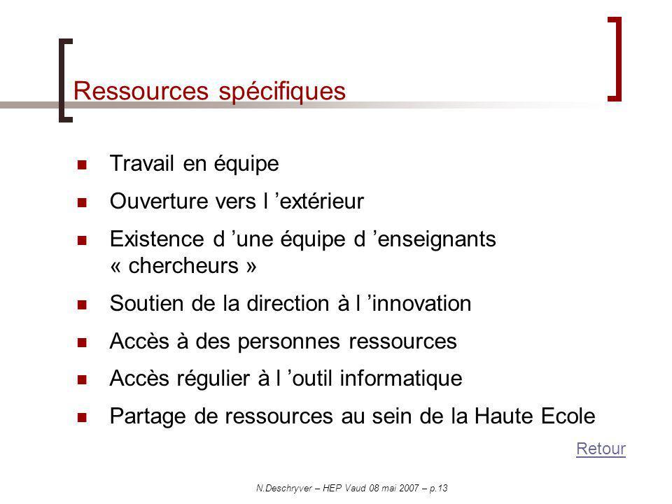Ressources spécifiques