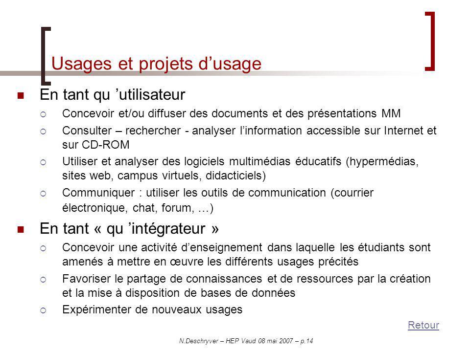 Usages et projets d'usage