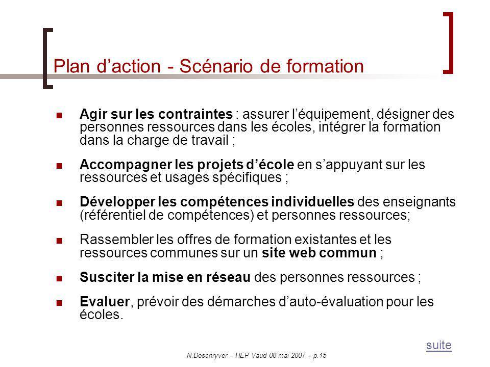 Plan d'action - Scénario de formation