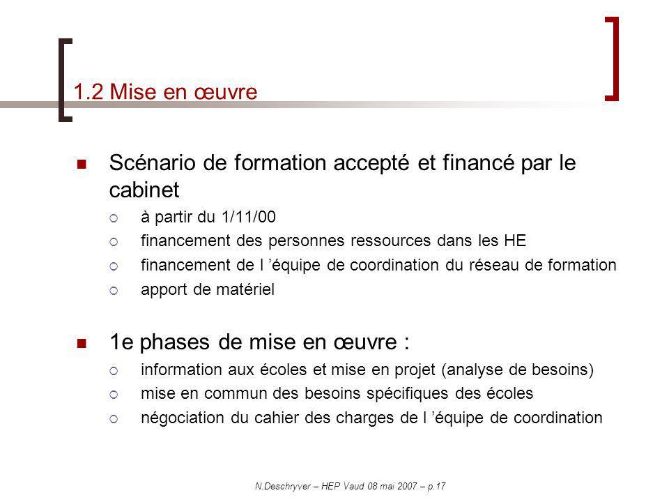N.Deschryver – HEP Vaud 08 mai 2007 – p.17