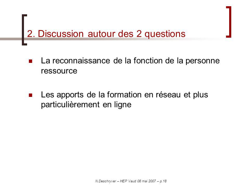 2. Discussion autour des 2 questions